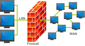 Firewall Support Provider in Nidadavole