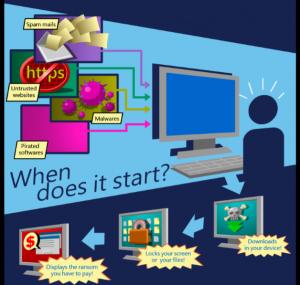 ransomware-start