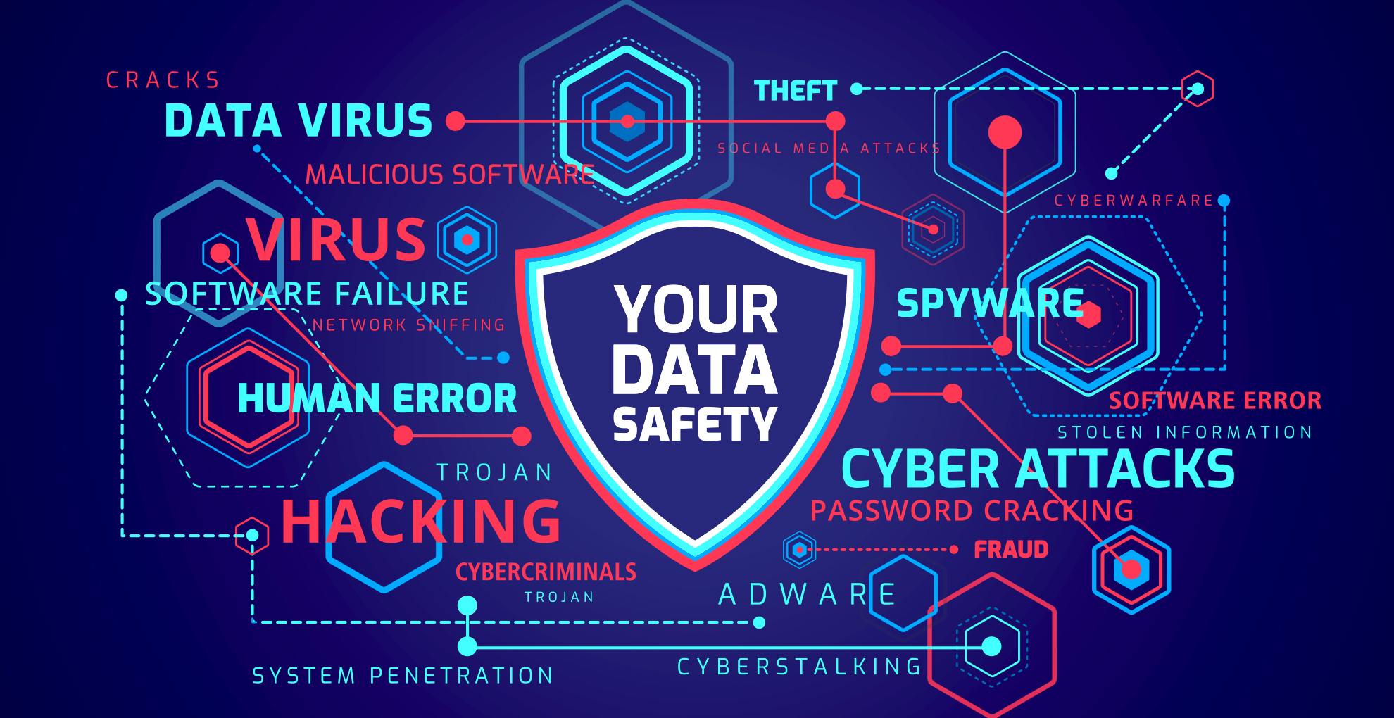 Keep your network safe from hackers