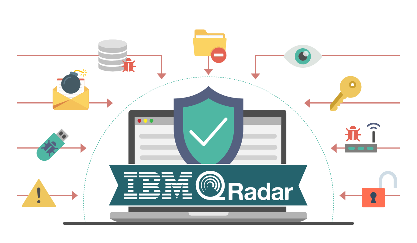 IBM QRadar Security Intelligence Solution